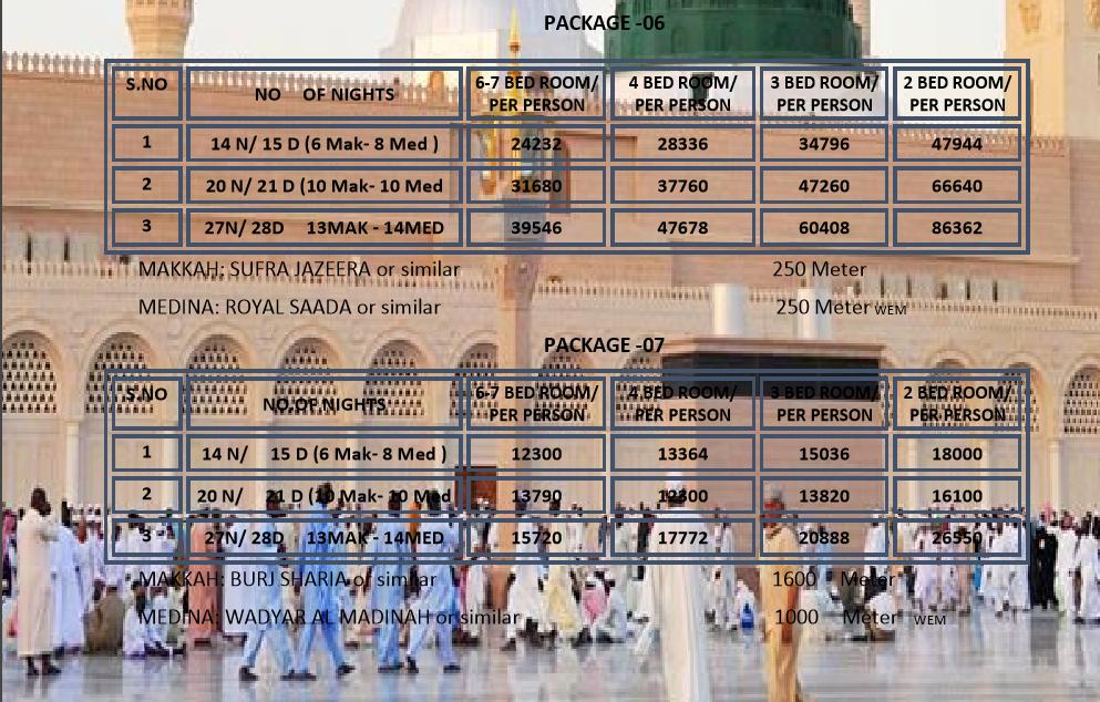 Cost Of Umrah Visa Fees 2019 2020: Umrah Packages 2019