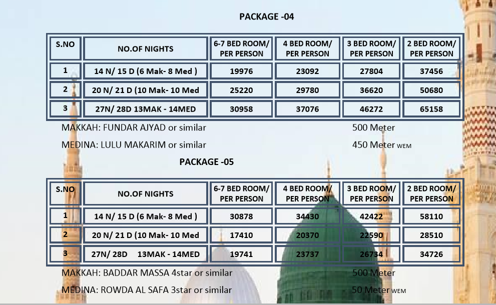 Latest umrah packages of 2019 Pakistan