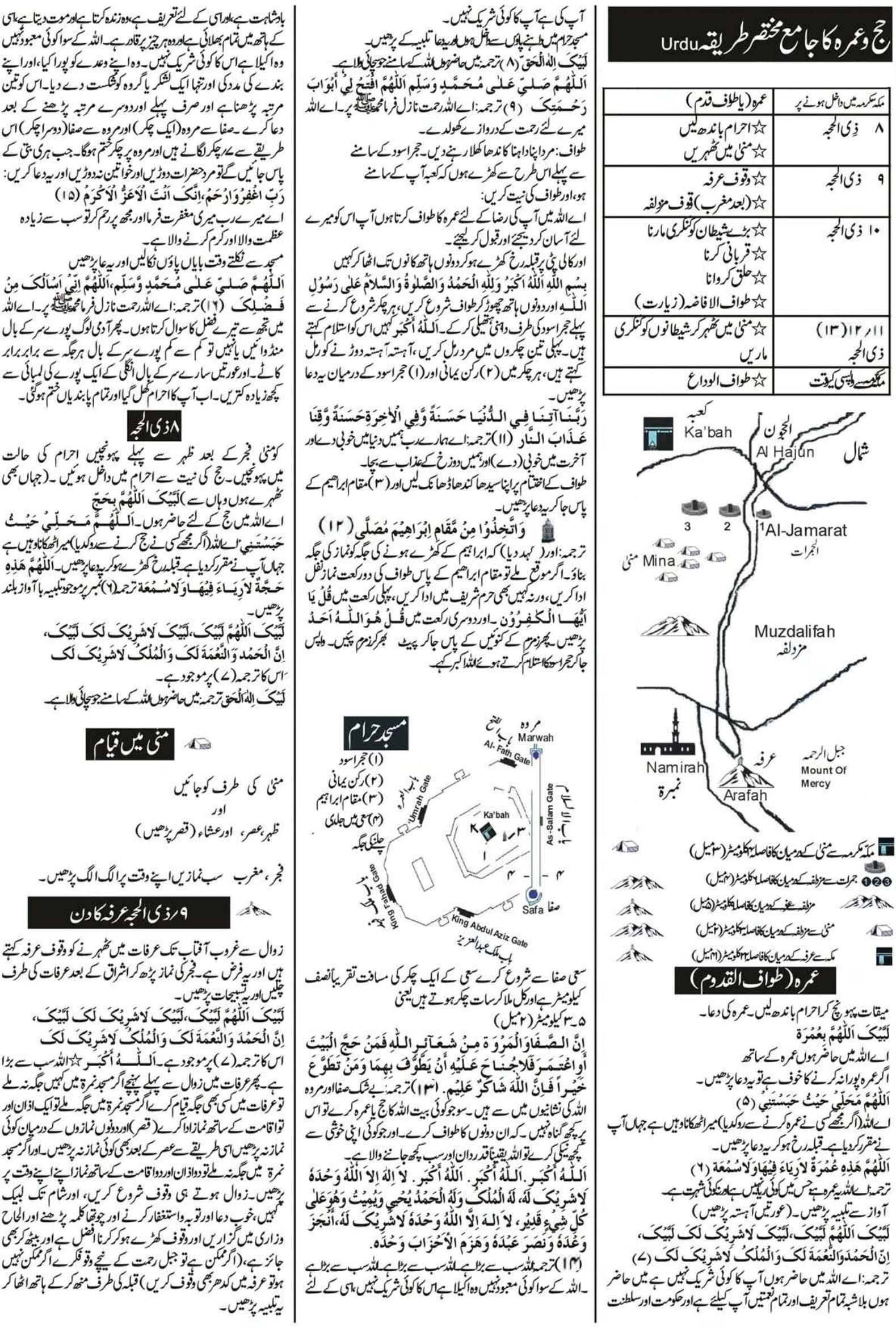 Hajj Guide in Urdu