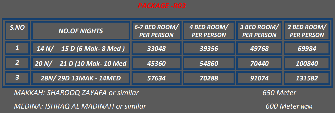 Umrah Packages from Islamabad